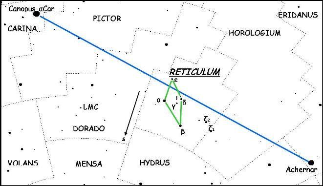 sternbild reticulum